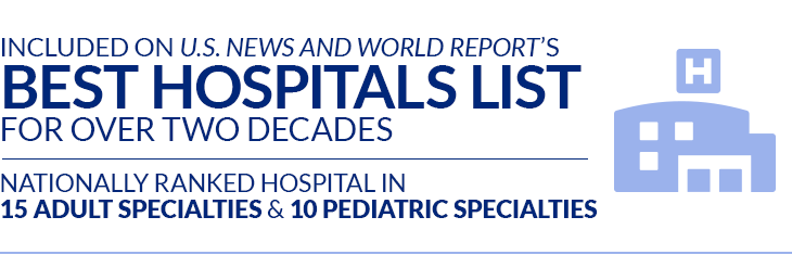 Included on U.S. News and World Report's Best Hospitals List for Over Two Decades